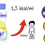 Video Promosi Animasi Whiteboard Nutrinidrink dari Nutricia